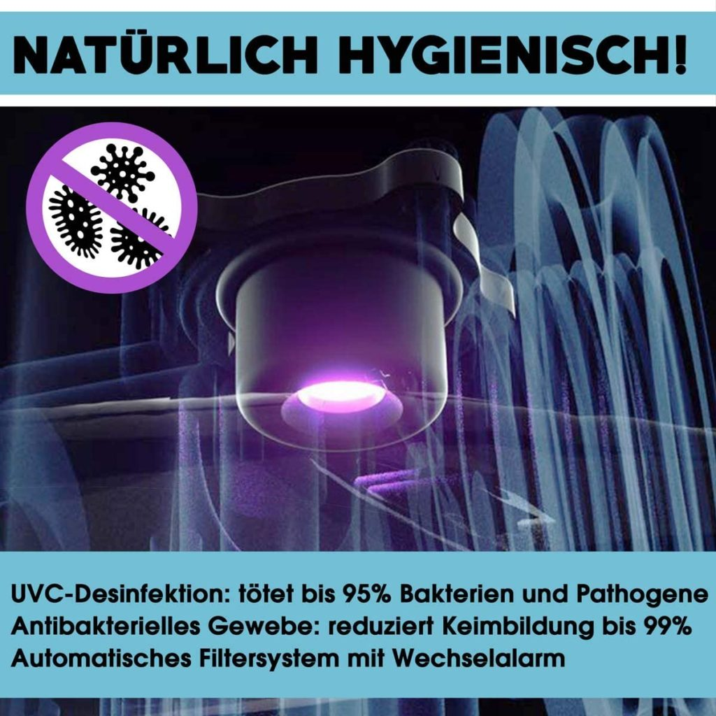 Hygenisch UVC Desinfektion