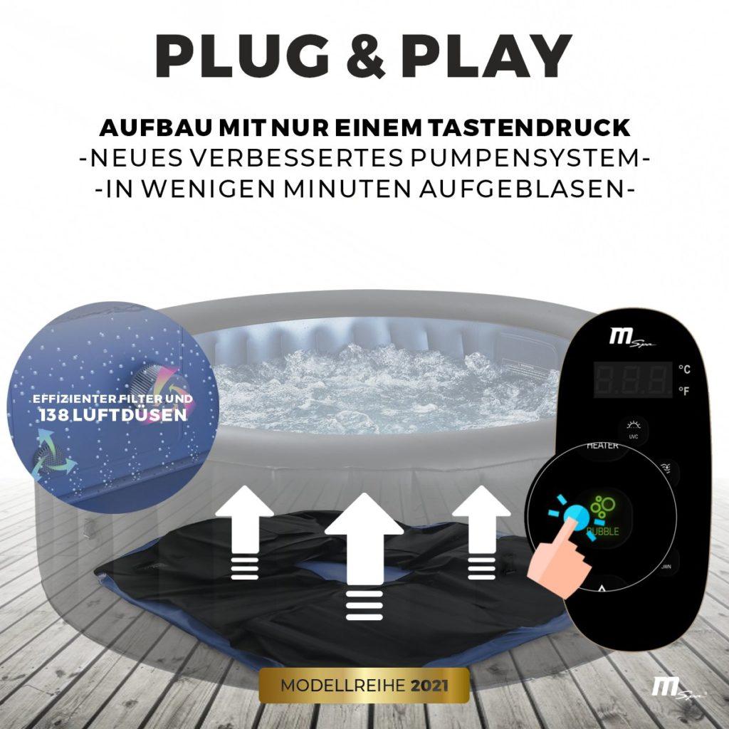 PlugPlay im Test